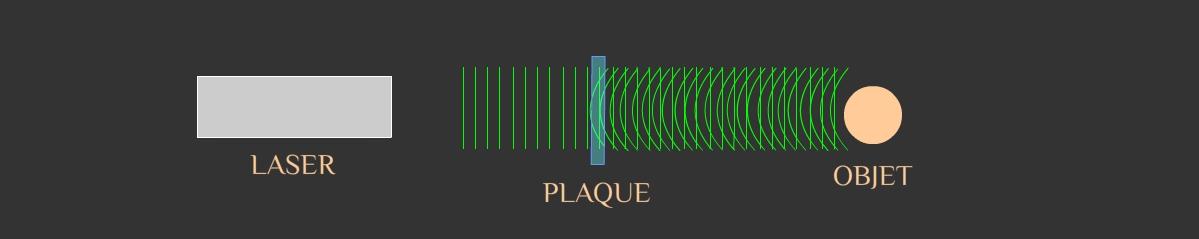 laser-reflexion-restitution