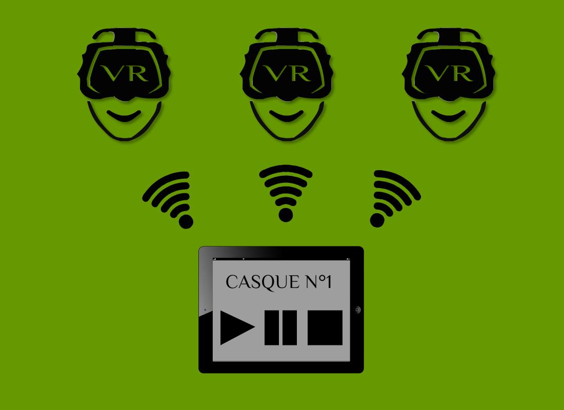 Fiche pratique : installer des casques de réalité virtuelle dans son office de tourisme